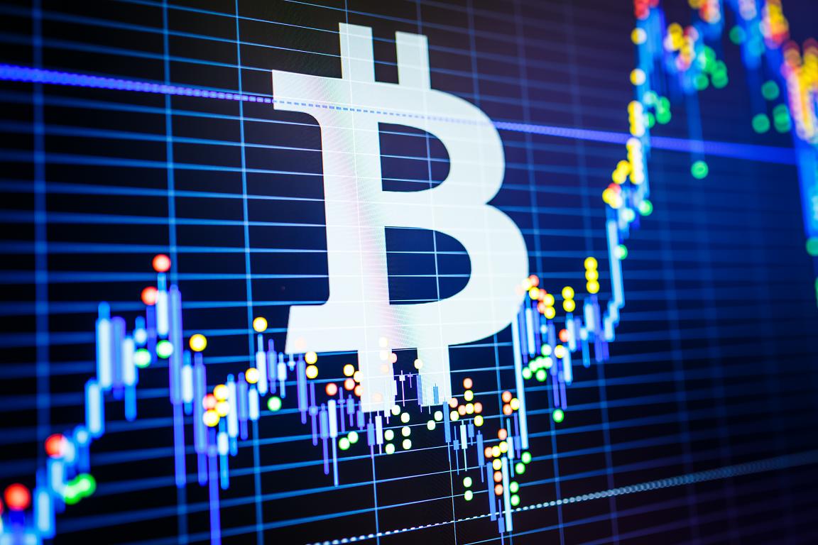 bitcoin future trading sua)