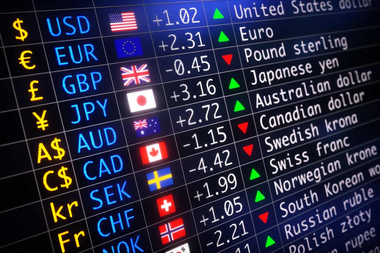 What is xau in forex